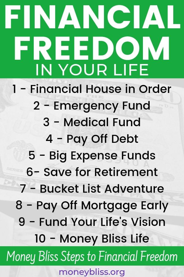 Here are the steps to financial freedom in your life. Do each of these things to live the life you want to live. Save money, pay off debt, build wealth. You can become a pro at money management just taking it one step at a time.