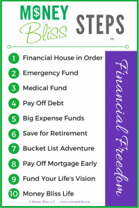 Money Bliss Steps to Financial Freedom. Life debt free. Simple steps for life. Money saving tips. Alternative to Dave Ramsey baby steps or Tony Robbins or Suze Orman. Personal Finance. Money Bliss Checklist. Printable. Budget.