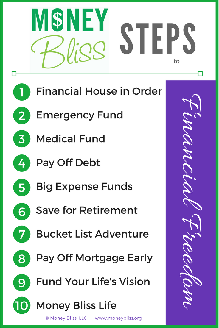10 Money Bliss Steps to Financial Freedom