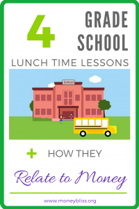 Grade School Lunch Time Lessons + How They relate to Money? Money Management Basics. Tips for Managing Money. Help with money basics.