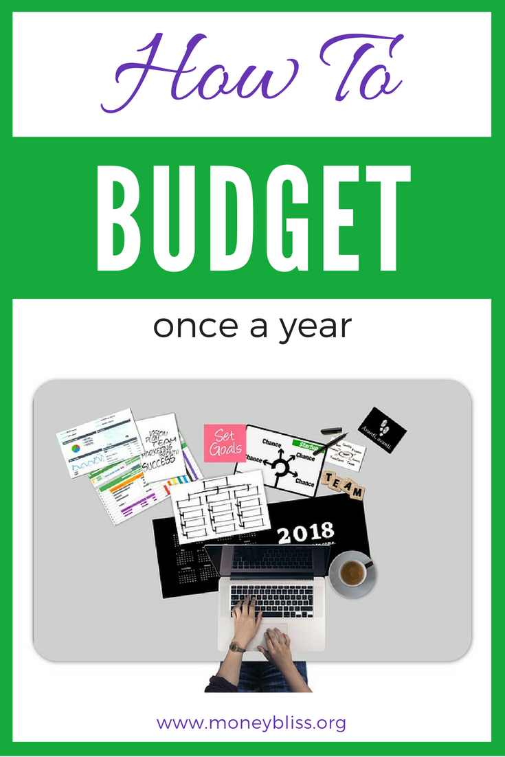 Learn how to budget your money. How to budget when your broke by anticipating yearly expenses. Eliminate the urgency of emergency expenses. Budget worksheet for beginners. This works for low income, monthly, or biweekly. Annual expenses examples. Yearly expenses worksheet. Free printable budget. Find how to budget tips and save. How to Budget Once a Year. #budget #personalfinances #money #worksheet #learn #printable
