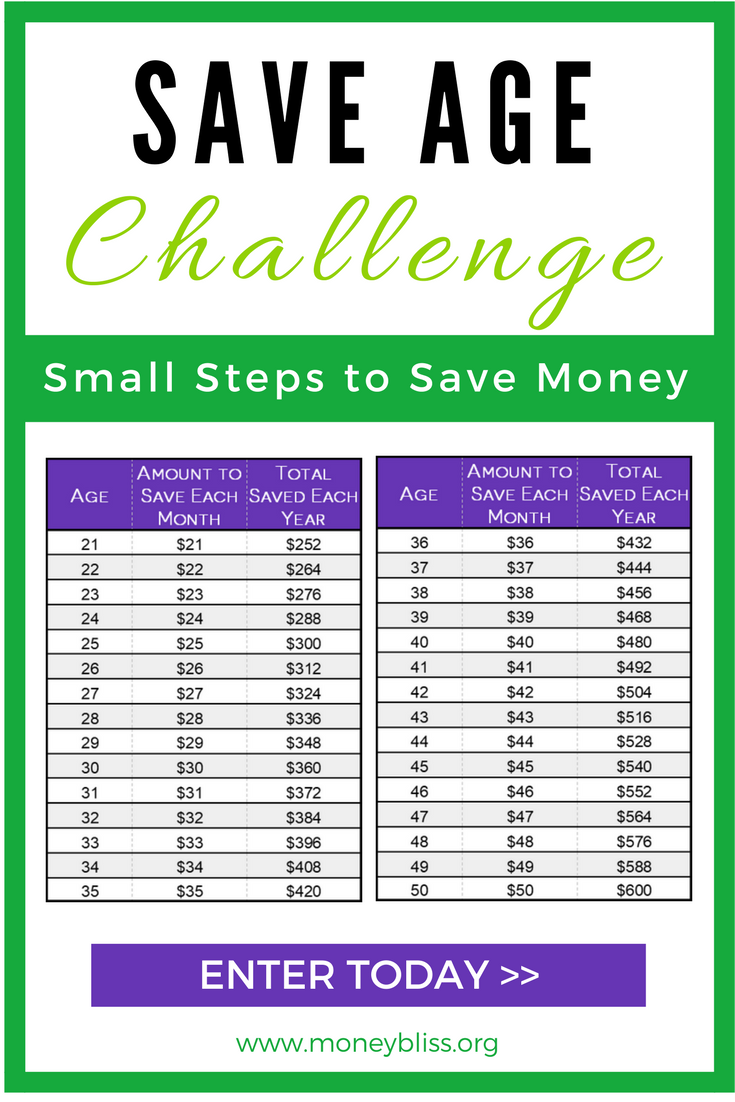 Saving money is a common New Year's Resolution. With the Save Age Challenge 2018, you can make a plan to help save money. Reach your money goals. Save money monthly even if living paycheck to paycheck. #challenge #savemoney #money