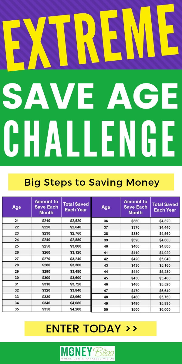 Are you ready for the extreme money saving challenge? Use this monthly challenge to save money. Go extreme and save more than $2000 or greater than $6000.