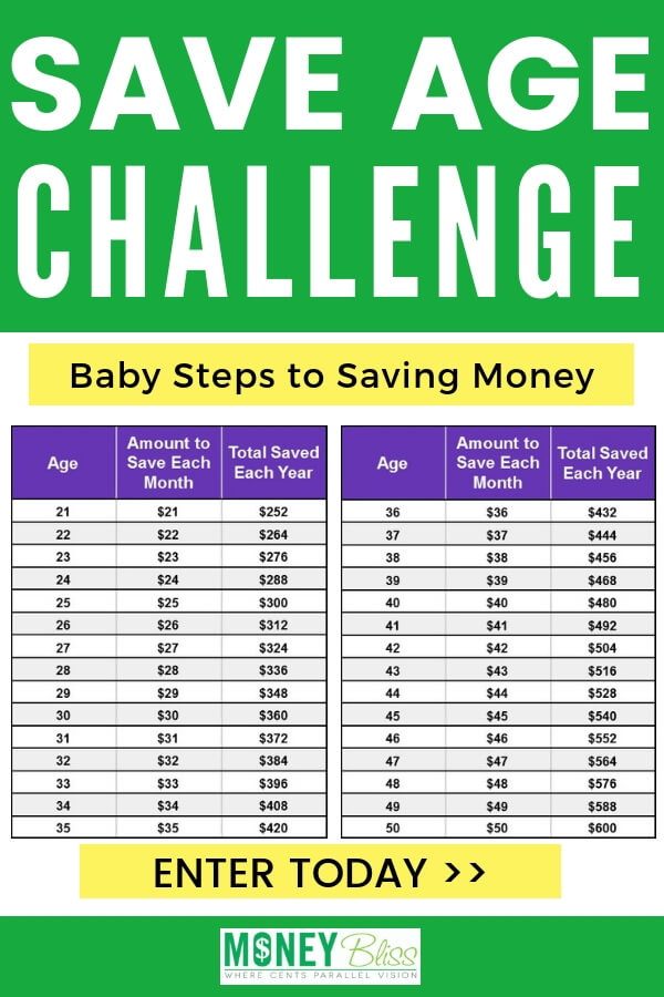 Money Bliss Save Age Money Challenge to help you save money this year. Simple and easy. Get money tips once signed up. Reach your money goals. Save money monthly. #savemoney #challenge #moneybliss