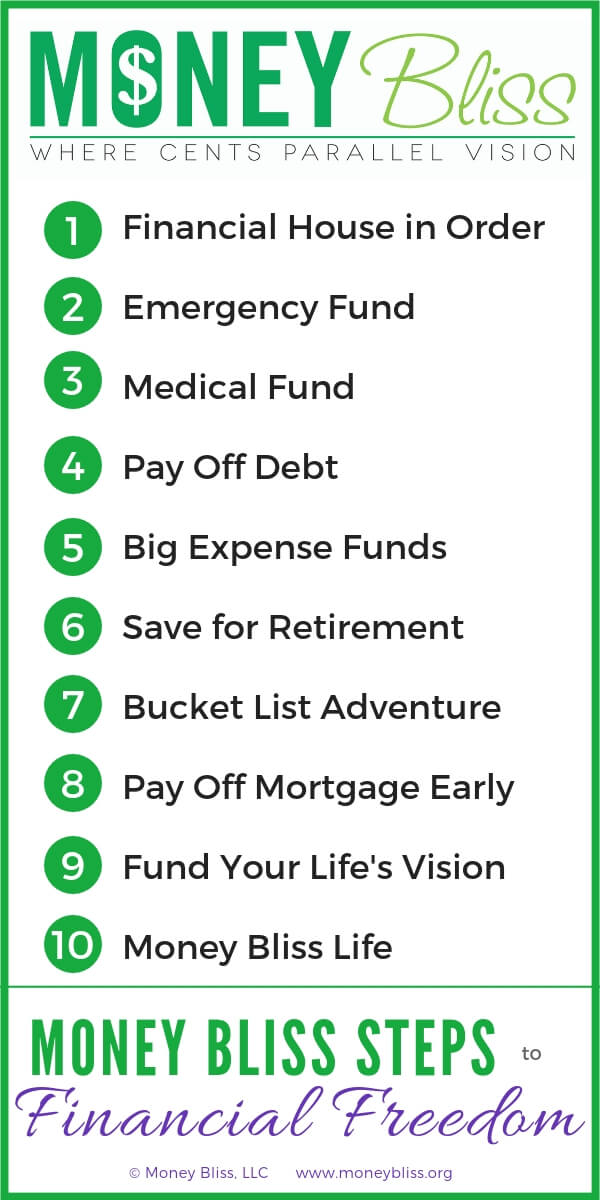 With these financial freedom steps, you can live debt free. Use them as a guide on how to get financial freedom. Plenty of motivation and tips. Make a vision board for success. #financialfreedom #debtfree #moneybliss