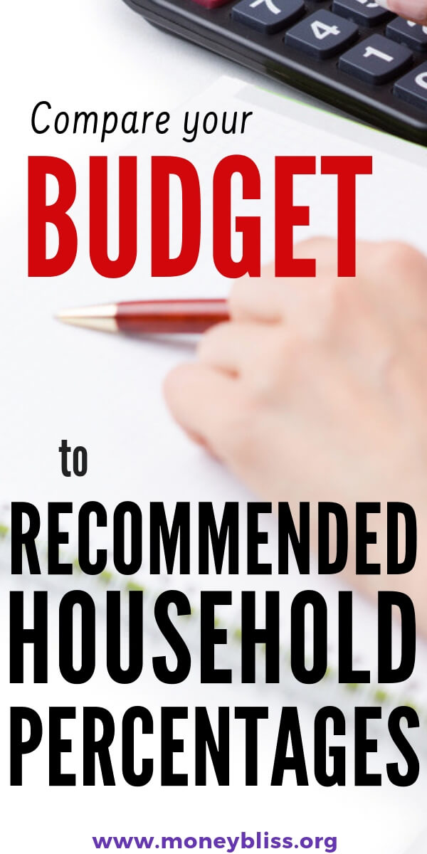 Use this template to compare your household budget to average household budget percentages. This will help with financial planning and reaching your money goals. Get your money management in order with these ideas and tips. #budget #household #moneybliss