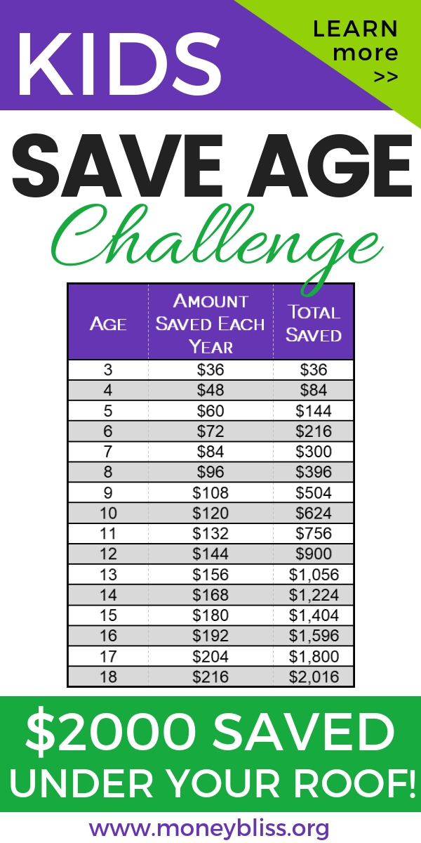 Join the Kids Save Age Challenge! Simple ways to teach kids how to save money. What are ways to save money. Importance of saving money for kids. Save money challenge kids. #challenge #kids #moneybliss