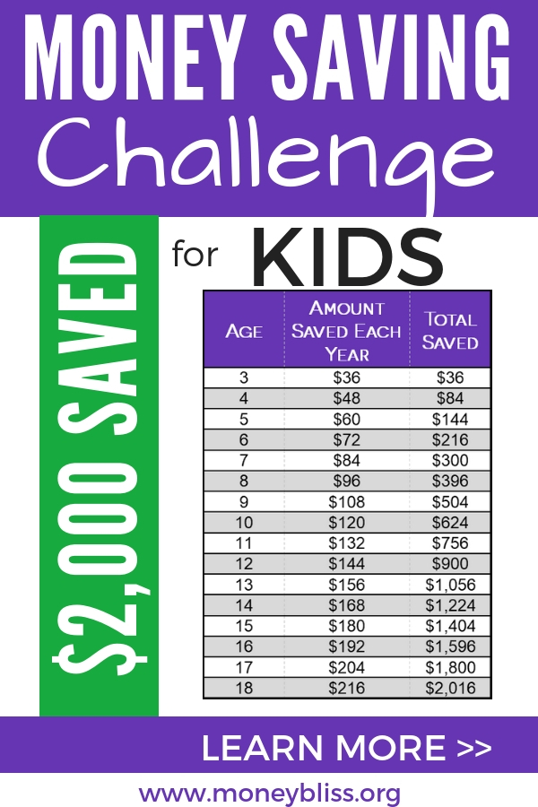 Join the Kids Save Age Challenge! Simple ways to teach children how to save. Teach kids to save money. What are ways to save money. Importance of saving money for kids. Save money challenge kids. #savemoney #kids #moneybliss