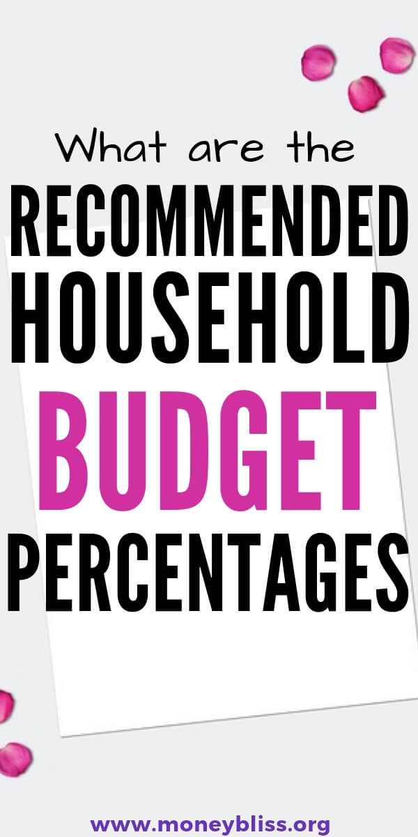 Do you know the recommended household percentages? Get a grasp on money management and financial planning with these budget categories. #budget #percentages #moneybliss