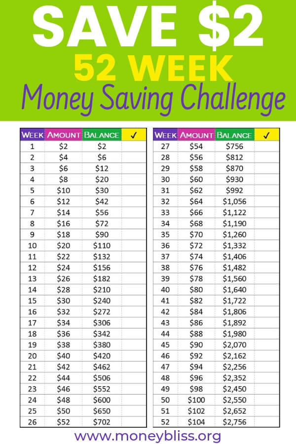 Save money with this simple 52 week Money Saving Challenge. Easy way to save money each week. Use the free worksheet printable to track your progress.