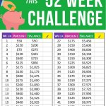 How can I save $10000 in 52 weeks? How much should I save weekly to reach 10000? Learn how to save with this 52 weeks money challenge. This aggressive money saving challenge is perfect to reach financial freedom faster. Follow this money saving plan and start saving more money! Download your printable 52 week money challenge $10000. - Money Bliss #savemoney #challenge #financialfreedom