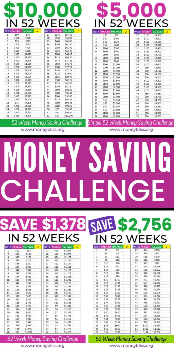 Learn how to save $1000, $2000, $,5000 or $10000 in 52 weeks. Pick the perfect 52 week money saving challenge to reach financial freedom at your pace with jars or aggressive. Follow one of these money saving plans! Get free 52 week money saving challenge printable for all save money challenges. - Money Bliss #savemoney #challange