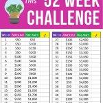 Ready to start saving more money and improve your personal finances? Use this money saving challenge to save more money. In 52 weeks, you can save $5000 and invest it! Perfect challenge to begin a money saving plan. Build up your savings for a vacation, emergency fund, rainy day fund, or IRA. Download your free template. #moneychallenge #weekly #savemoney #moneybliss