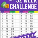 Start with this 52 week money saving challenge if you have never saved money before or with a low income. Teach yourself that you can save money. Get a jumpstart on your emergency fund with this 52 week money saving plan. Save $2756 - almost $3000 in less 12 months. The challenge can be done in order or backwards. Reverse challenge puts all the money saving early to help motivation high! Download the free printable worksheet for your savings challenge. #savings #emergencyfund #moneybliss