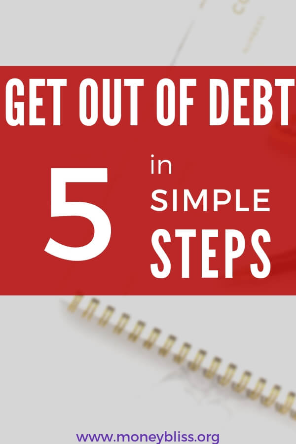 Learn to become debt free today. Regardless of the type of debt - student loan, credit cards, or personal loans. Understand the 5 steps to get out of debt quickly, in 6 months, in one year. Get tips to pay off debt with free worksheets, printables, and apps.