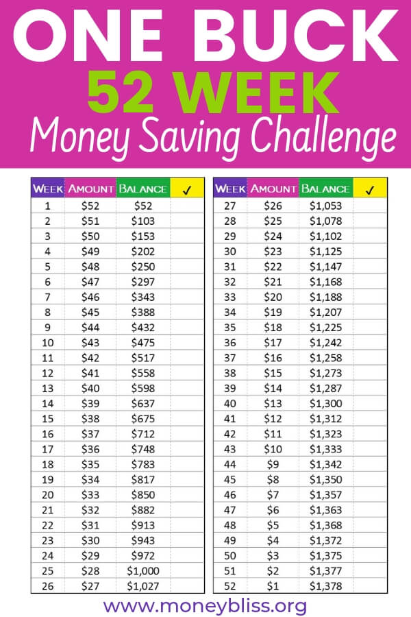 Simple 52 week money saving challenge. Start by saving $1 per week and grow your saving to over $1000. This yearly savings plan is perfect to start saving money today. Get your free printable tracker, too!
