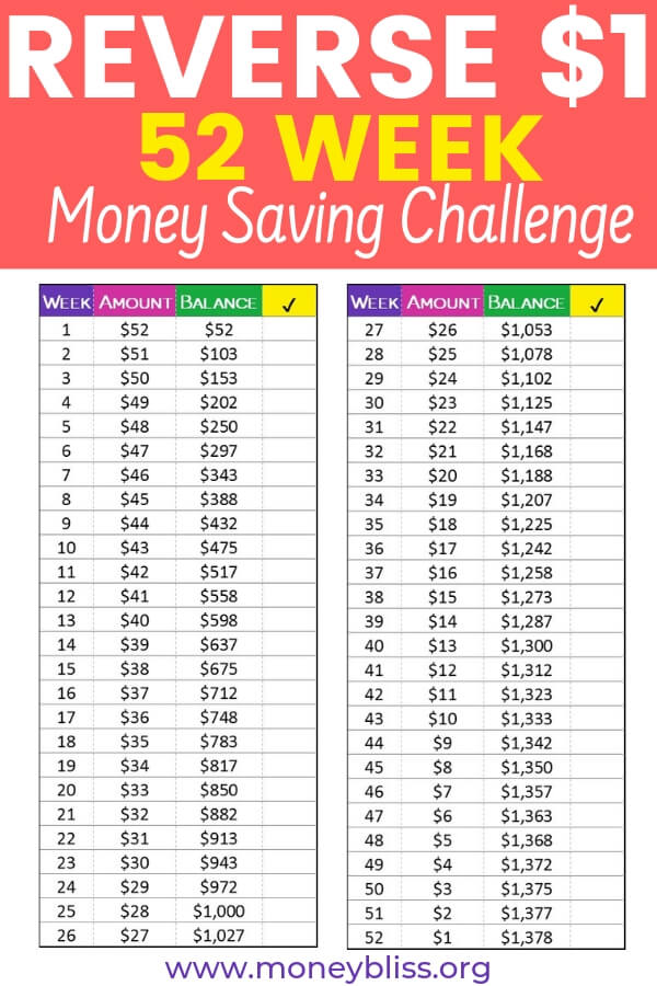 This is a picture of Dynamic 52 Week Money Saving Challenge Printable
