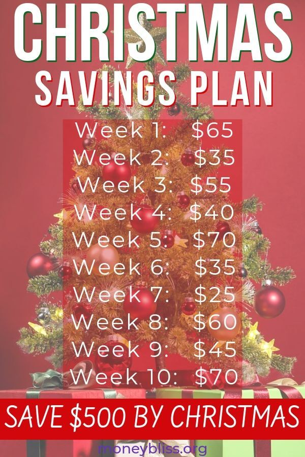 Use this weekly money challenge for a Christmas Saving Plan. Start no later than September, but July or August are preferable. Make sure your holidays are covered for this xmas! Save $500 for gifts and presents today!