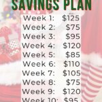 Use this weekly money challenge for a Christmas Saving Plan. Save $1000 for Christmas gifts. Start no later than September, but July or August are preferable. Make sure your holidays are covered for this xmas! Get your free printable, too!