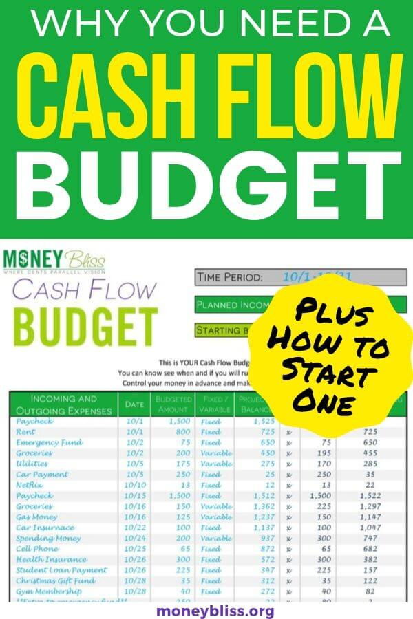 Improve your personal finances with a Cash Flow Budget. Get your free template and take your budgeting to the next level. A cash flow plan will be a game changer. Use our free worksheet.