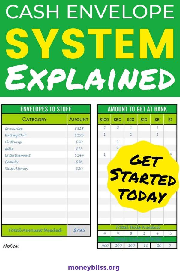 Cash envelope system - learn how to get started today. Budgeting made easy with envelopes for categories. Plenty of tips to be successful. Understand how many bills to get from the bank.