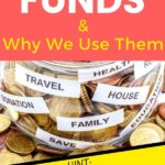 Living paycheck to paycheck? Struggling with a budget? Change your personal finances with sinking funds. Use these sinking fund categories list to improve your budgeting finances. This tracker will help you save more money and stay debt free.