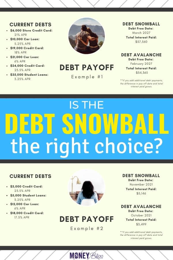 Have the debt snowball explained in plain terms and learn whether the debt snowball method is the best help to get out of debt. Dave Ramsey followers have success, but his program comes at a price. Learn how the debt snowball rules and steps will work for your debt free plan.