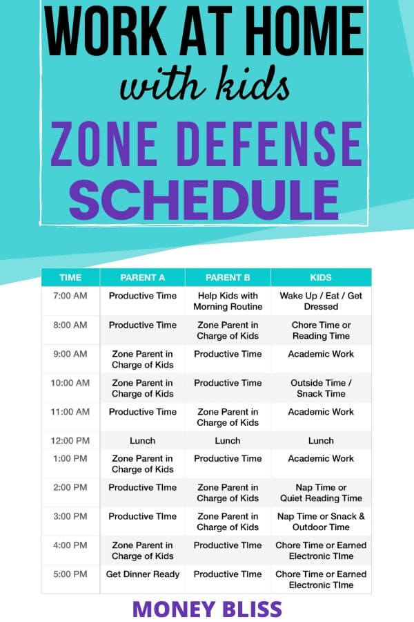 Here is a sample at home with kids schedule. This zone defense style of parenting will keep you working and your sanity. Schedule the activities, learning, and time for work related tasks. Customize this printable for your personal use.