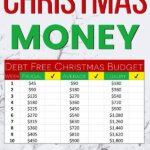 Here is your Christmas savings plan for a debt free holiday season. Start in August or September with this weekly challenge. Easy to switch to monthly or biweekly. Get your free printable. This money challenge will give the best presents. - Money Bliss